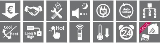 Klimatyzator przypodłogowy (konsola) Standard-Inverter